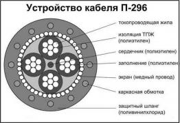 Sell cable (WIRE) П296, П274 (polevik)
